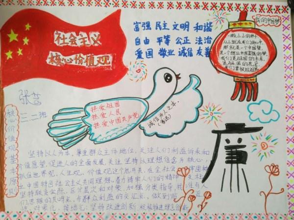 """""""向国旗敬礼,我的中国梦""""主题手抄报"""